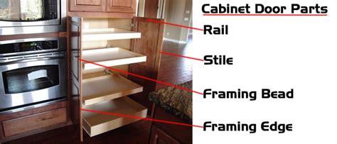 cabinet door pulls kitchen cabinet parts terminology dc drawers