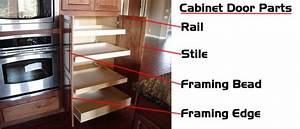 Kitchen Cabinet Parts  U0026 Terminology