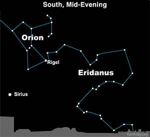 New item in the think tank .. Eridanus as a cosmic power ...