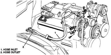 Cooling Lines Diagram Two Wheel Drive Automatic
