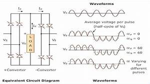 Single Phase Cycloconverter