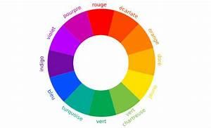Melange De Couleur Pour Obtenir Du Beige : th orie des couleurs pour les tout petits cabane id es ~ Dailycaller-alerts.com Idées de Décoration
