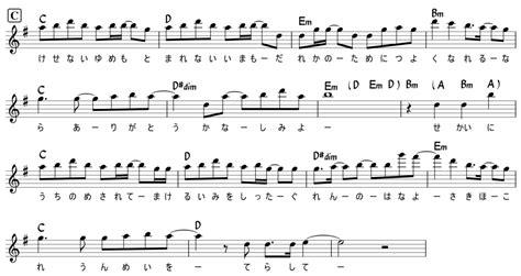 紅 蓮華 ピアノ 楽譜