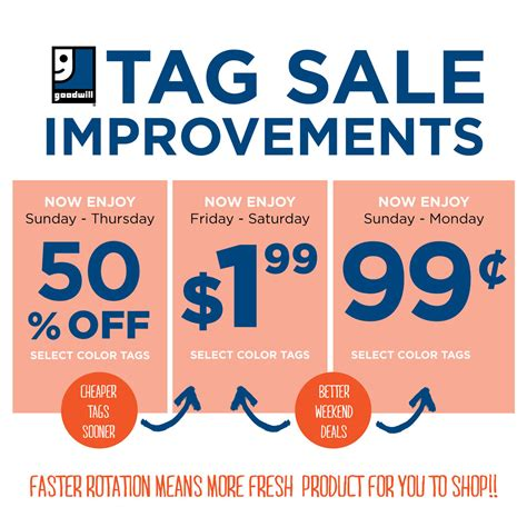 goodwill tag colors events sales goodwill