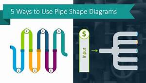 5 Ways To Use Pipe Shape Diagrams - Blog