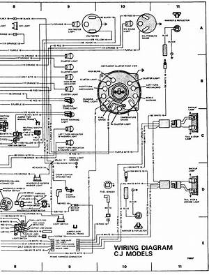 83 Jeep Cj7 Engine Wiring Diagram 3640 Archivolepe Es