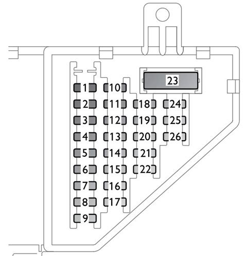 06 Saab 9 3 Fuse Diagram by Saab 9 3 2003 Fuse Box Diagram Auto Genius
