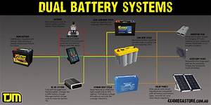 Dual Battery Systems  U2013 Tjm 4 U00d74 Megastore