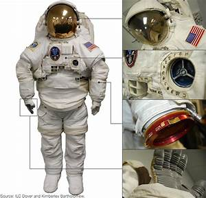 Understanding space suit technology - BBC News