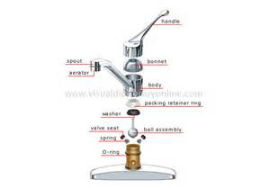 Moen Faucet Dripping Water by Doug S Hobby Journal Fixing A Dripping Delta Ball Faucet