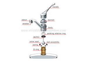 moen 90 degree kitchen faucet house plumbing faucets type faucet image