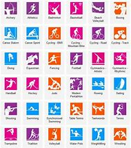 List of Summer Olympic Games Sports