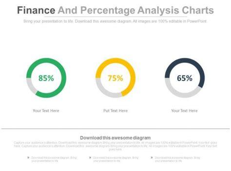 finance  percentage analysis charts powerpoint