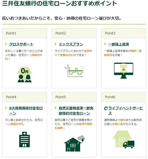 三井 住友 銀行 住宅 ローン
