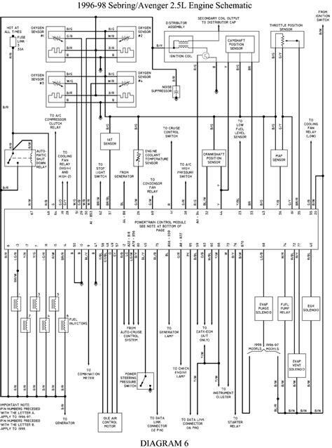 1997 Chrysler Distributor Wiring Schematic by Repair Guides Wiring Diagrams Wiring Diagrams