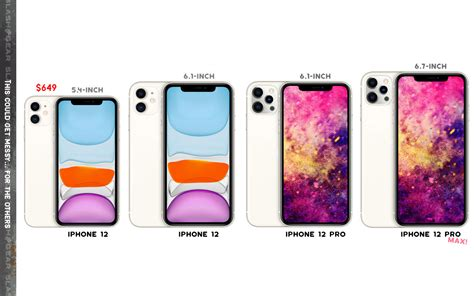 full iphone lineup leaks sizes prices