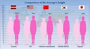 Chinese grow in height rankings[1]- Chinadaily.com.cn