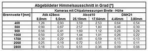 Pixel Berechnen Formel : himmelsausschnitt und aufl sung astrofotografie ~ Themetempest.com Abrechnung