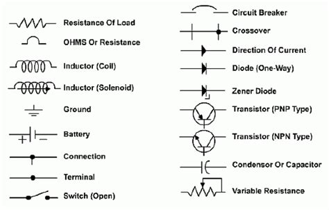 automotive wiring diagram image of schematic symbols