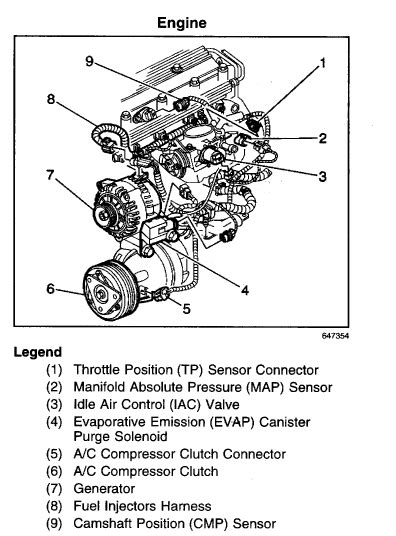 Starter Wire Diagram 2001 Alero by What Is The Most Likely Cause Of Engine Code Po440