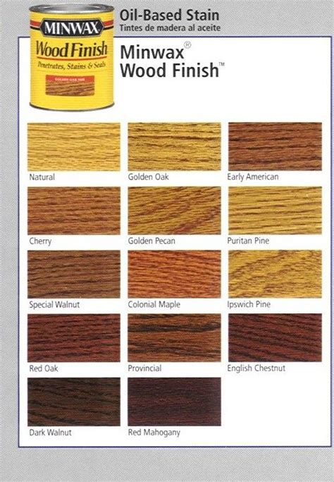 wood color chart best 25 wood stain color chart ideas on stain