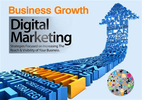 digital marketing company digital marketing company for business growth gotitnow in