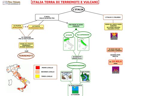 i terremoti sc media aiutodislessia net