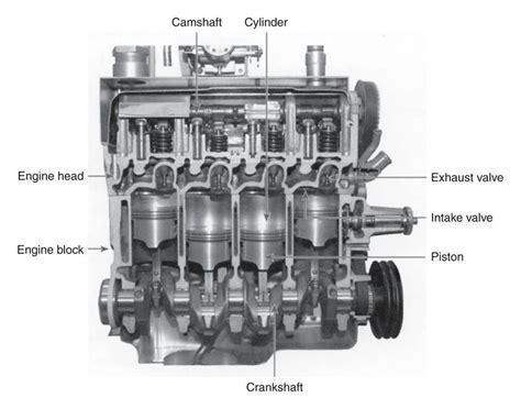 Gasoline In Car Engine Diagram by Pin By Ching S On Me Refreshers Gasoline Engine