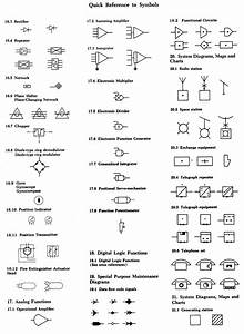 Electrical Symbols Ieee Std Quick Reference Only Page