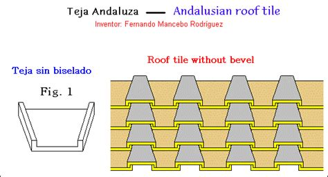 Superior Tile And Anchorage by Andalusian Roof Tile