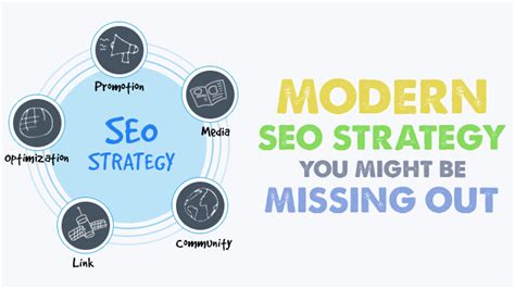 Seo Strategy by Modern Seo Strategy You Might Be Missing Out Tis India