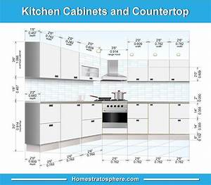 101 Custom Kitchen Design Ideas  Pictures