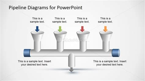 input   output pipeline diagram  powerpoint