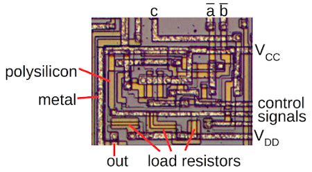 Sony Tc 500a Wiring Diagram by Die Photo Of The 8008 Processor Zoomed In On The Circuit