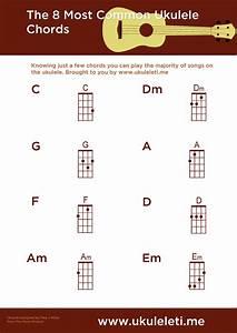 The 8 Most Common Ukulele Chords Ukulele Time Ukulele