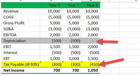 deferred tax liabilities meaning exle formula calculations