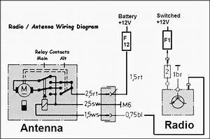 Antenna  Aerial Question - Jaguar Forums