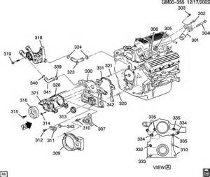 similiar 2003 3 8 buick engine parts diagram keywords engine diagram in addition gm 3800 series 3 engine on firebird 3 8