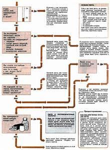 Хлоргексидин биглюконат при геморрое