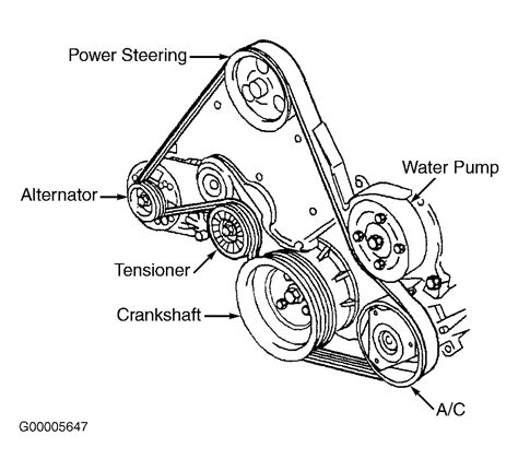 Saturn Engine Fan Belt Diagram Downloaddescargar