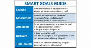 How To Set Up Social Media Goals