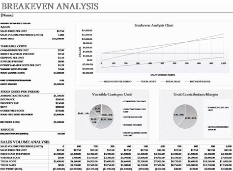 breakeven analysis related excel templates