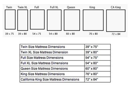 how big is a size mattress the basic information about size bed dimensions home