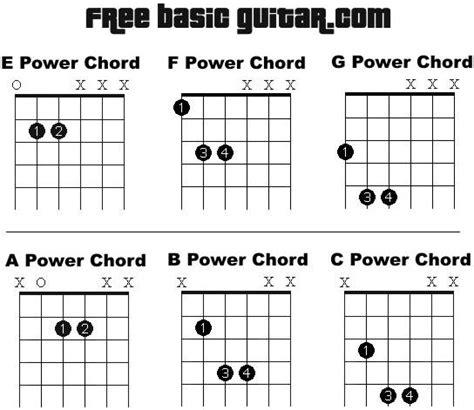 D5 chord