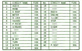Mazda Joint Fuse Box Diagram Circuit Wiring