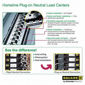Square D Homeline 200 Amp 30