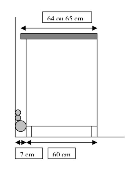 largeur plan travail cuisine largeur plan de travail cuisine zhitopw