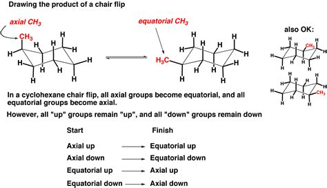 Chair Cyclohexane Ring Flip by The Cyclohexane Chair Flip Master Organic Chemistry