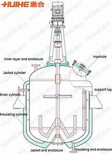 Reactor Tank
