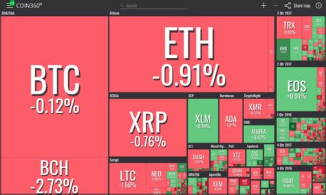 Subscribe to kraken bitcoin exchange. Bitcoin Holds Recent Gains Amid a Checkered Market Outlook ...